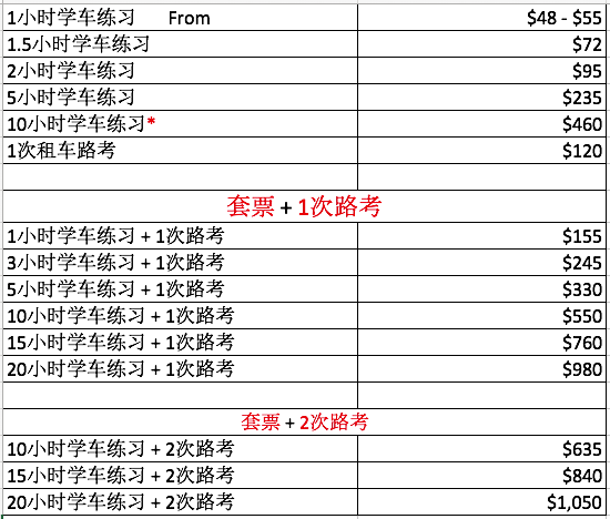 2016学车价格